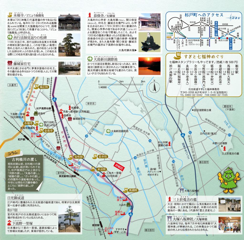 日光街道すぎと七福神めぐりマップ